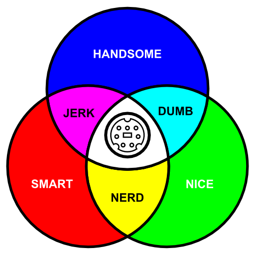 brmlab-diagram.png