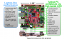 project:beagleboard_schematic.png