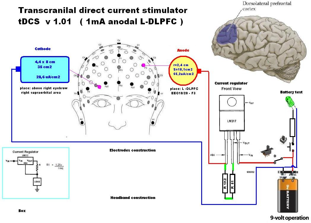 http://brmlab.cz/_media/project/brain_hacking/tdcs.jpg?cache=