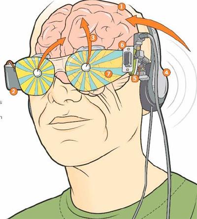 project:brainmachine.jpg