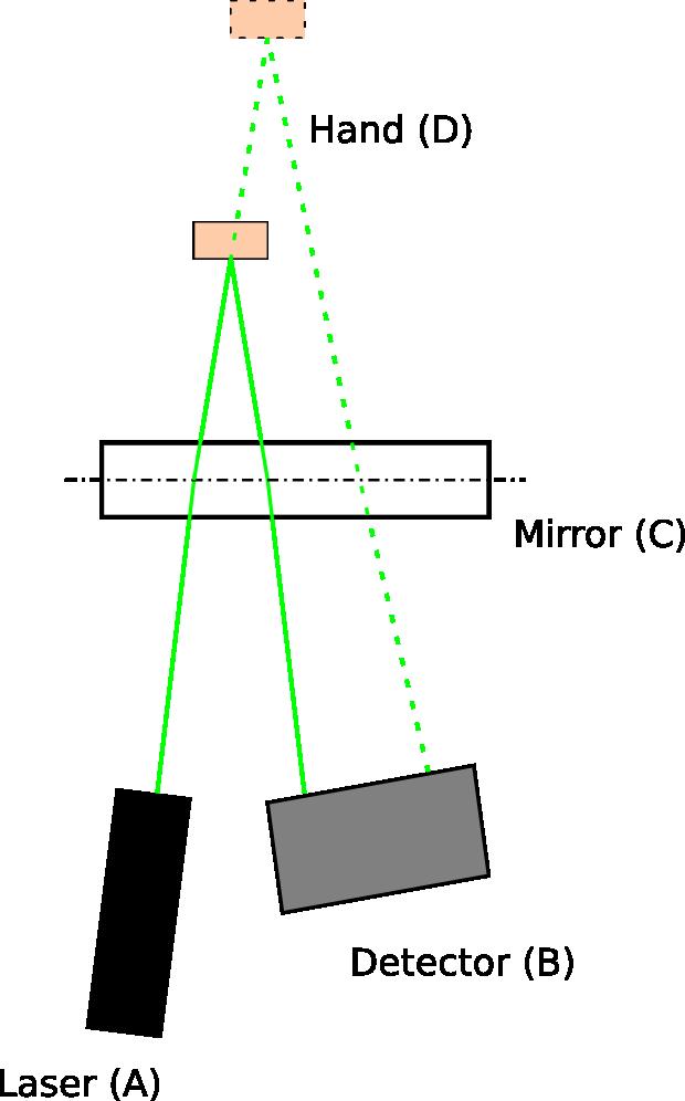 Figure 2 - top view