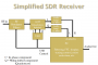 project:sdr-flow.png